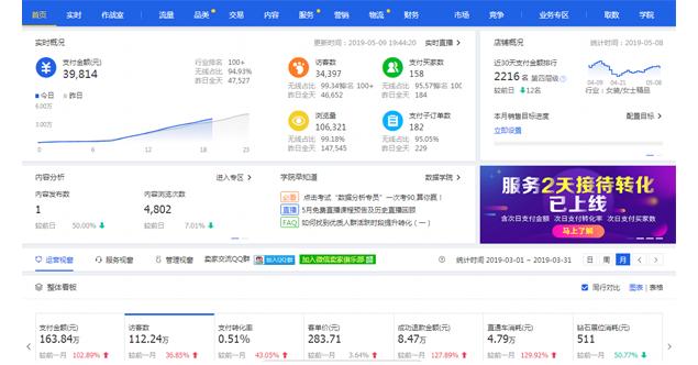 邹同学 - 美迪电商推广培训班