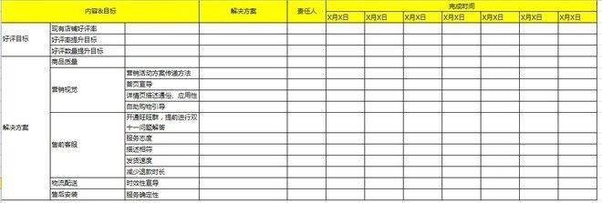 【双十一必备】双11活动表格集合资源(大客户部)
